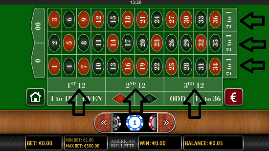 Different columns which you can choose at American roulette